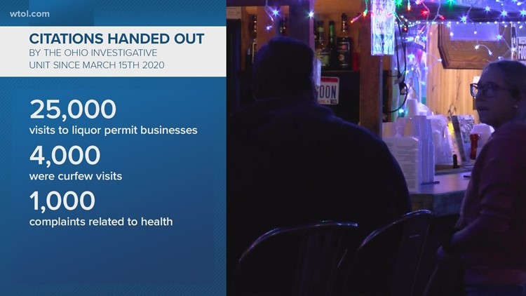 Some Ohio restaurants willing to break COVID-19 protocols to stay afloat; OIU explains citations