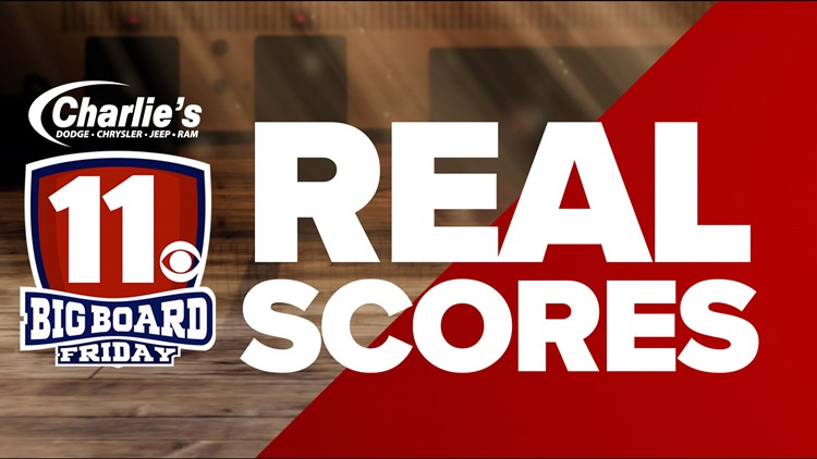 Real-time HS Basketball Scores