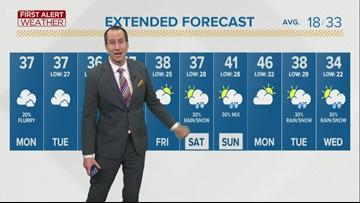 First Alert Forecast: Flurries, cloudy skies to begin week
