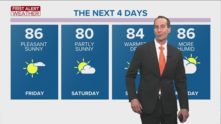 First Alert Forecast: Warm, weather continues for final weekend of summer