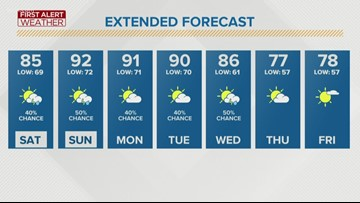 First Alert Forecast: Temperatures ramping up over the next few days