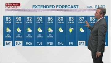 First Alert Forecast: Summer still has some kick left in it
