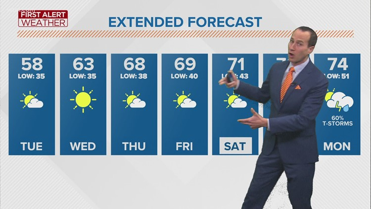 First Alert forecast: Another frosty morning turns into a sunny day