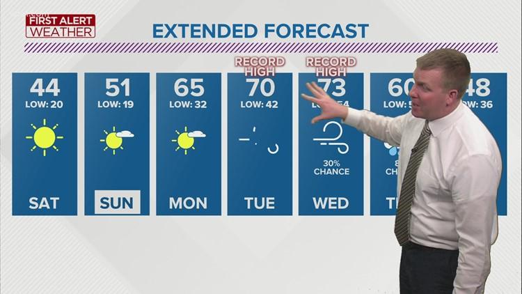 First Alert Forecast: Sunshine this weekend and a big warm up next week!