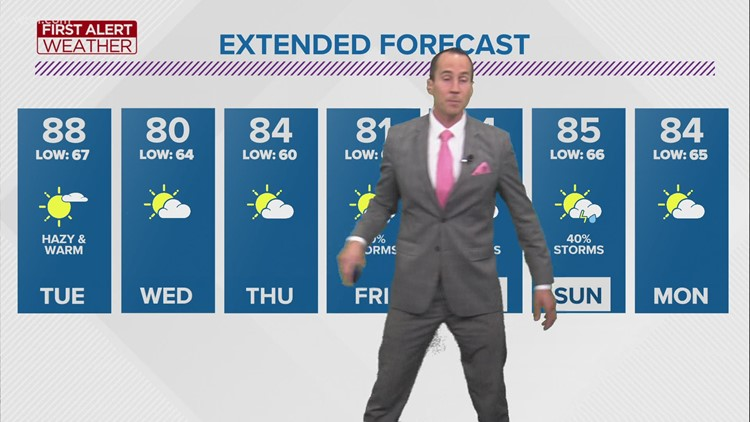 Much-needed dry days this week | First Alert Forecast - July 19, 5:45 p.m.