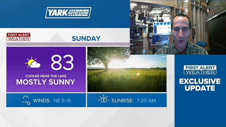 First Alert Forecast: Sunday warmer with high in 80s