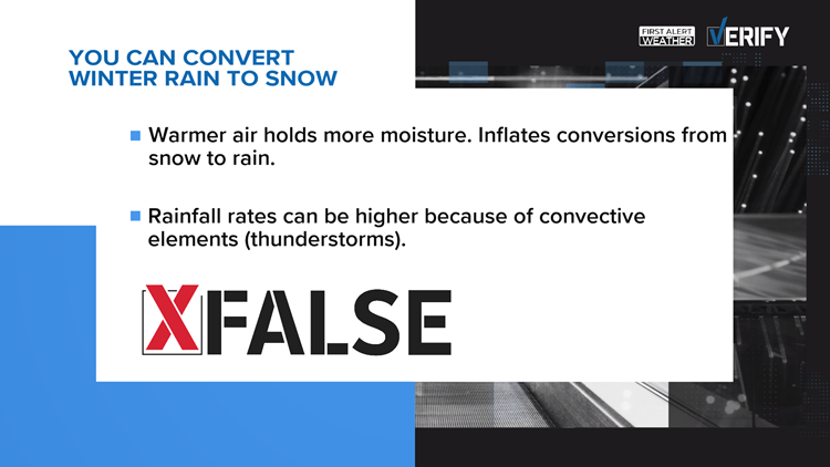 First Alert Verify: Can you convert winter rain to snow