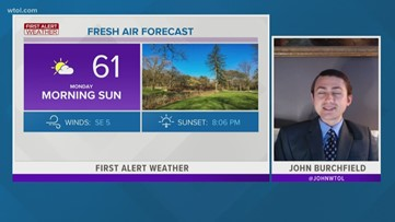 First Alert Forecast: Monday starting sunny before clouds and showers move in later in the day