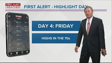 First Alert Forecast: Hot and humid Tuesday, Wednesday