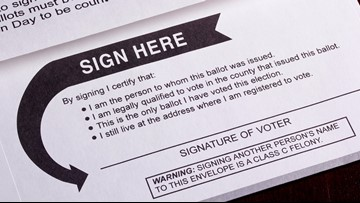 Here's how to change your vote if you've already sent in your Michigan absentee ballot